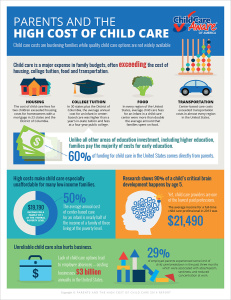 2014 Cost of Child care Infographic