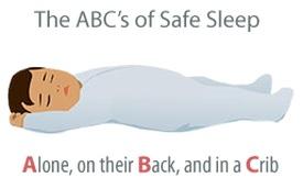 ABC of Safe Sleep